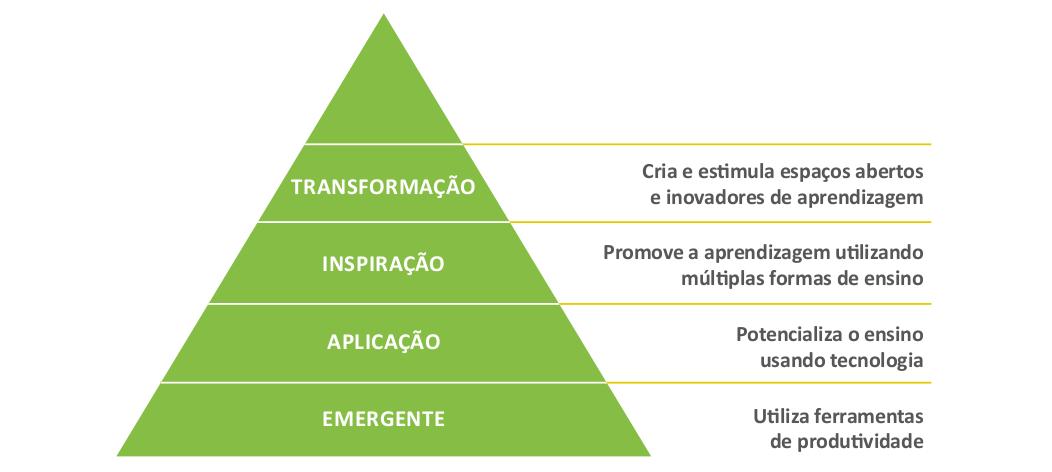 CIEB-NOTA-Tecnica-10-grafico